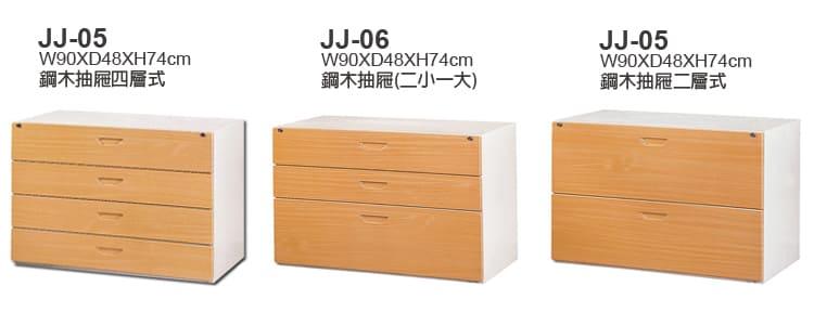 鐵櫃, 理想櫃, 鋼木櫃, 胡桃木櫃